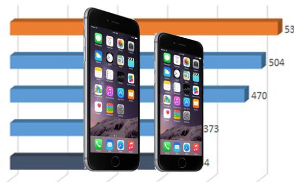 iphone-6-benchmarks-lede