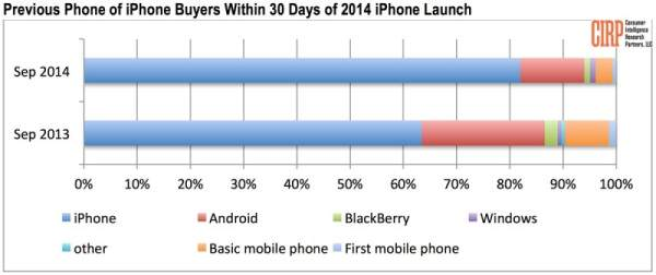 previousiphonebuyers-800x336